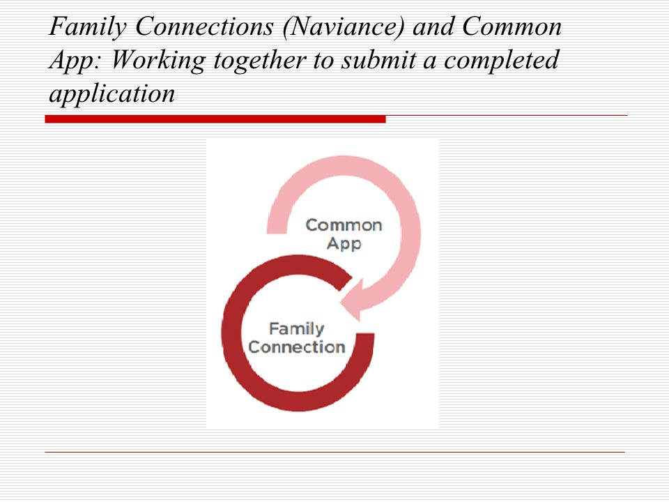 Family Connections (Naviance) and Common App: Working together to submit a completed application