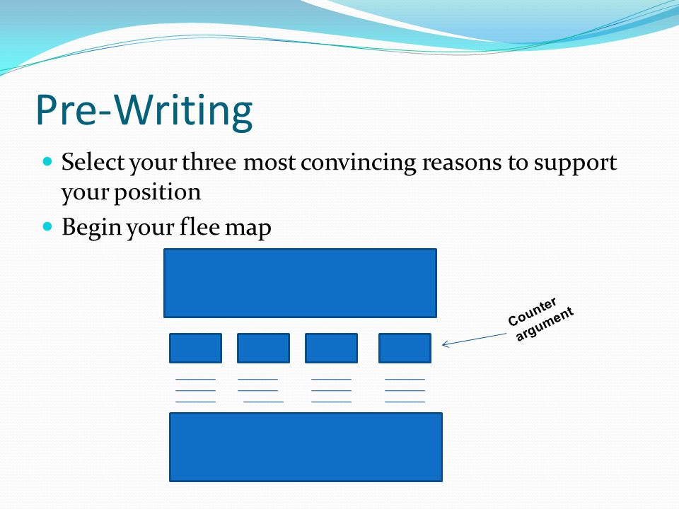 Pre-Writing Select your three most convincing reasons to support your position. Begin your flee map.