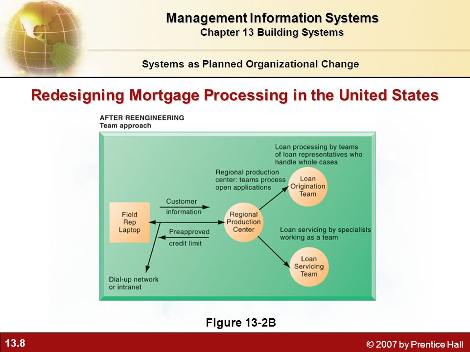 Chapter 13 building systems ppt video online download for Building a house mortgage process