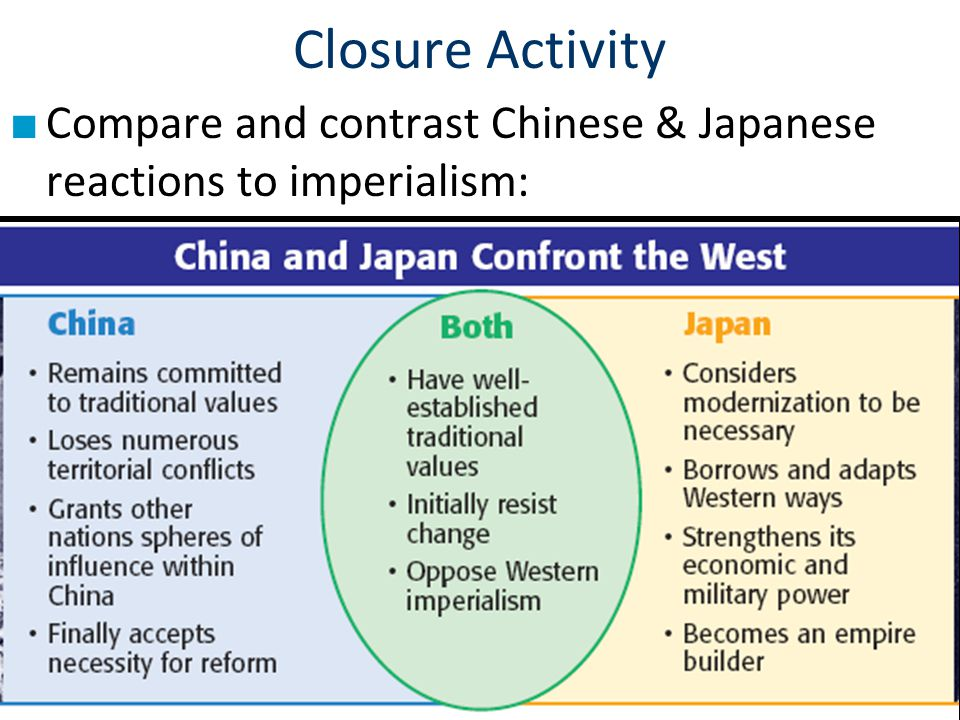 compare and contrast japan and china Compare and contrast japanese and western imperialism in asia and in response to the genocide in china and japan's expansion imposed an economic embargo.