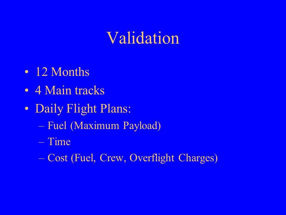 Validation 12 Months 4 Main tracks Daily Flight Plans: