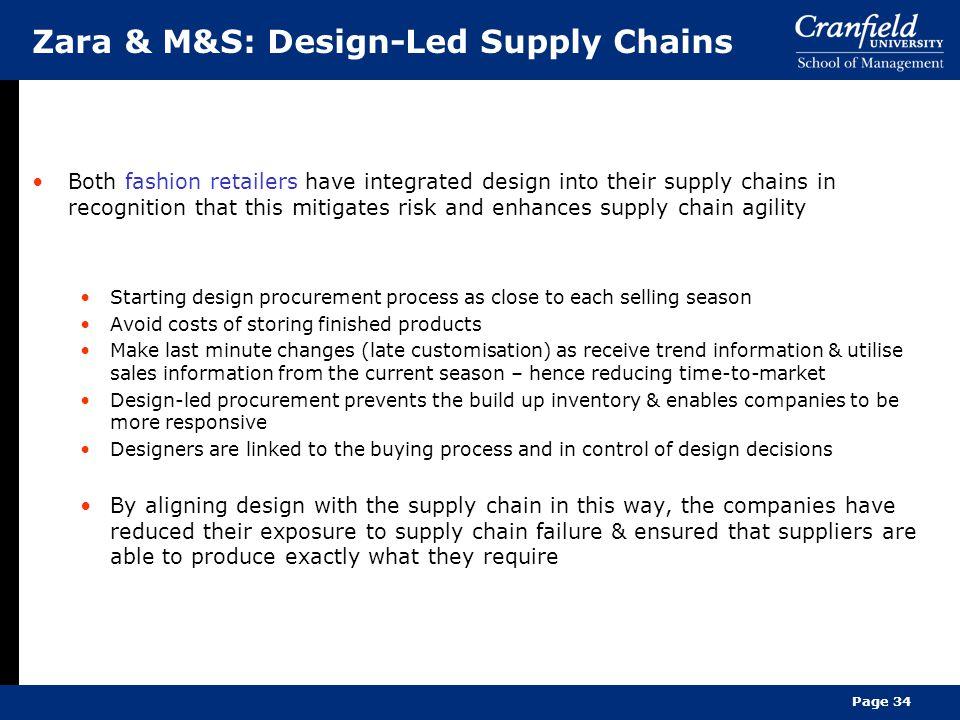 Zara supply chain case study ppt presentation