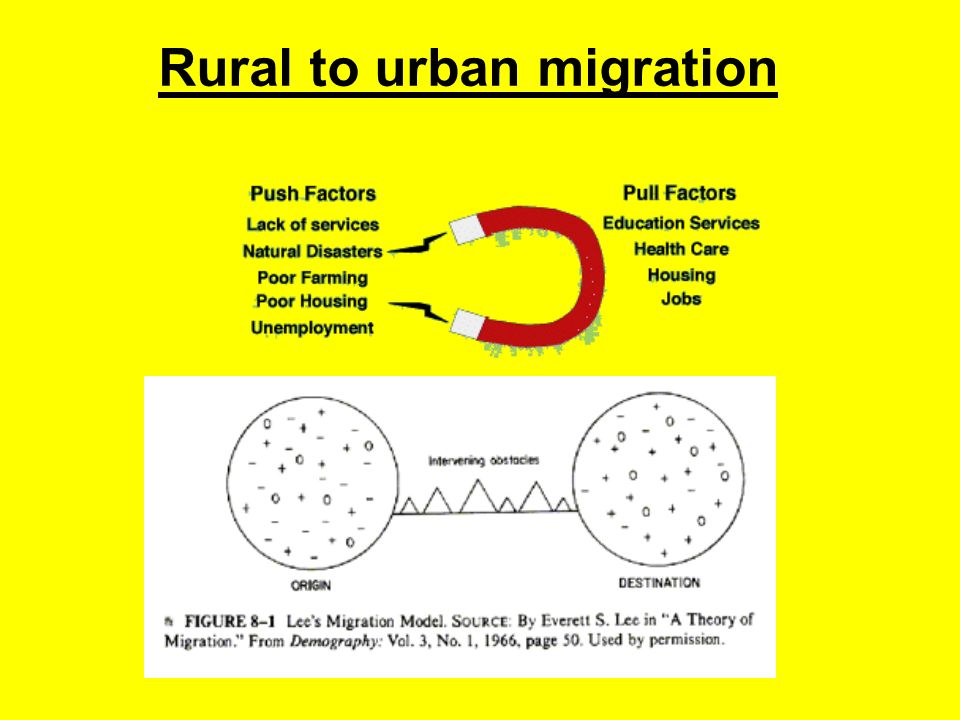 rural urban migration in bangladesh seen Bangladesh: analysis of some demographic  of the influence of rural-urban migration  the rural to urban migration stream it has been seen that.