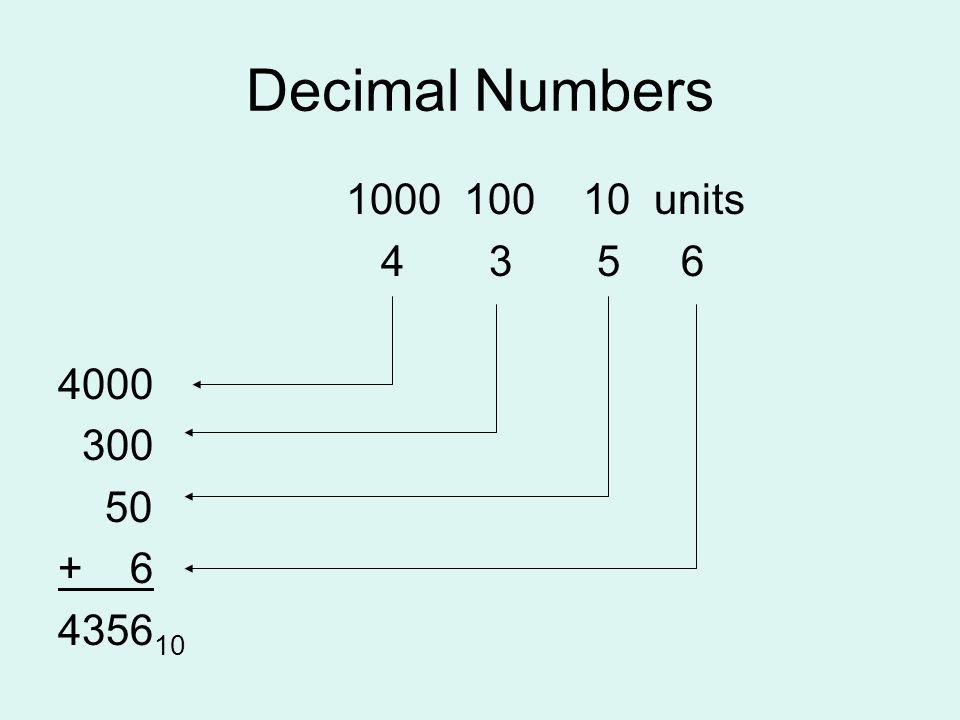 Number system diagram wiring diagram number systems ppt video online download real number venn diagram blank number system diagram ccuart Gallery