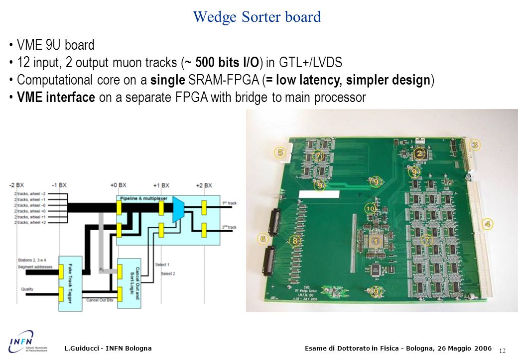Wedge Sorter board VME 9U board