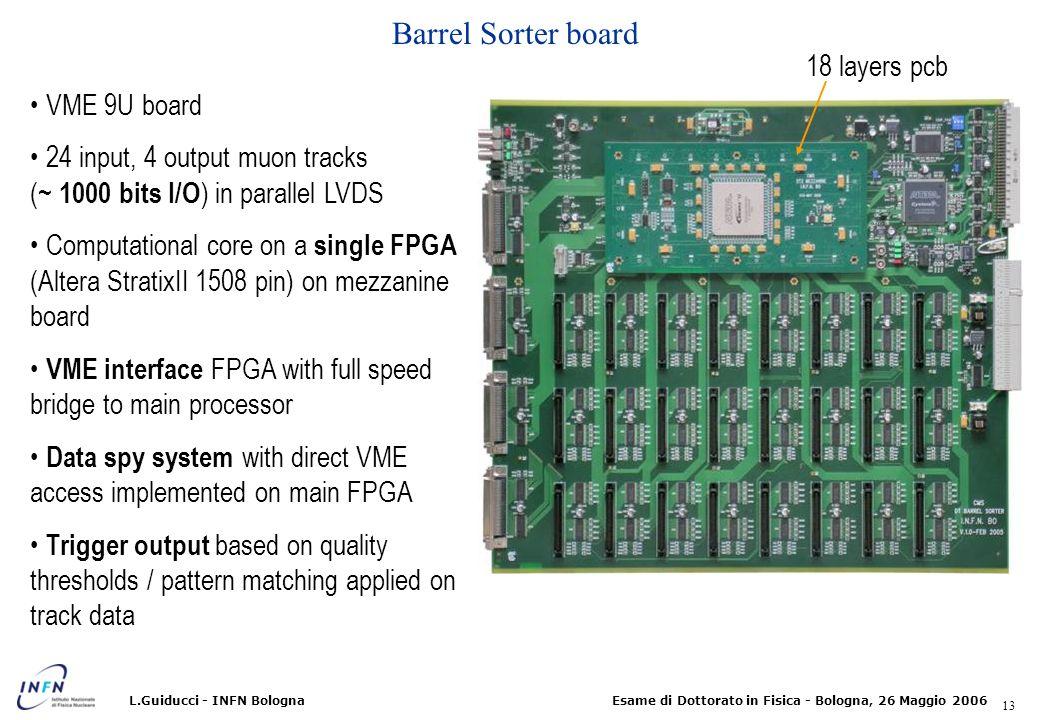 Barrel Sorter board 18 layers pcb VME 9U board
