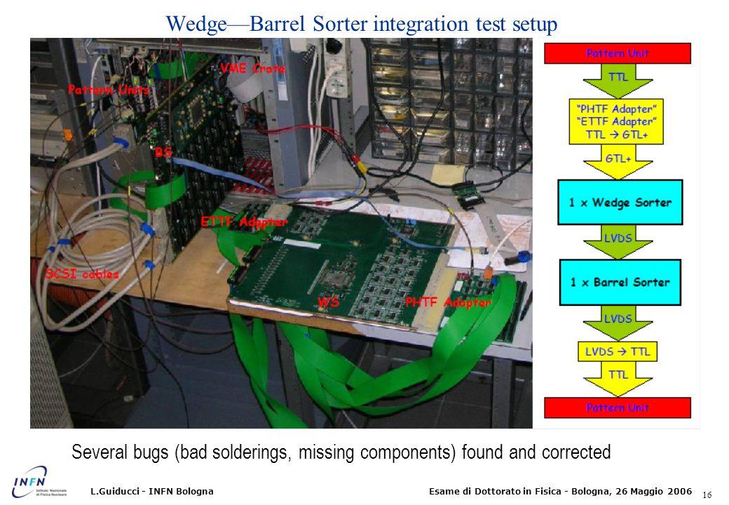 Wedge—Barrel Sorter integration test setup