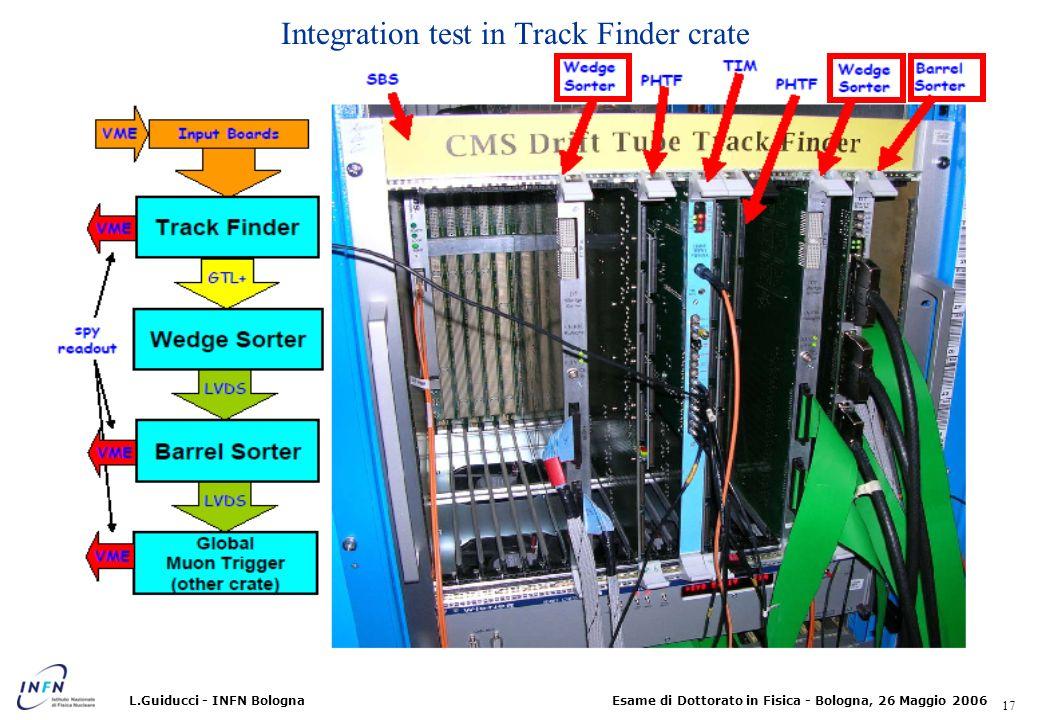 Integration test in Track Finder crate