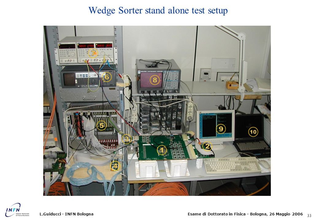 Wedge Sorter stand alone test setup