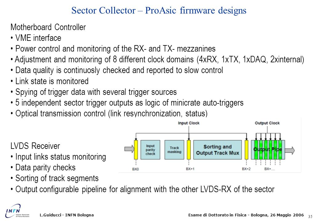 Sector Collector – ProAsic firmware designs
