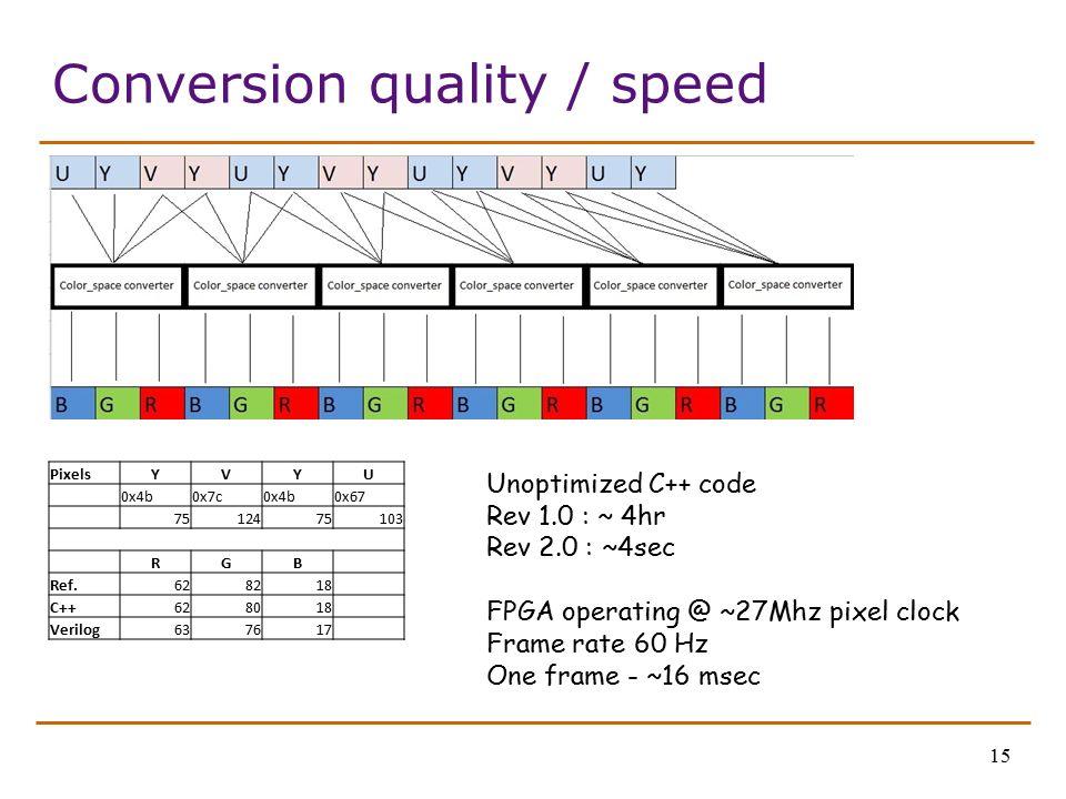 NTSC to VGA Converter Marco Moreno Adrian De La Rosa - ppt video ...