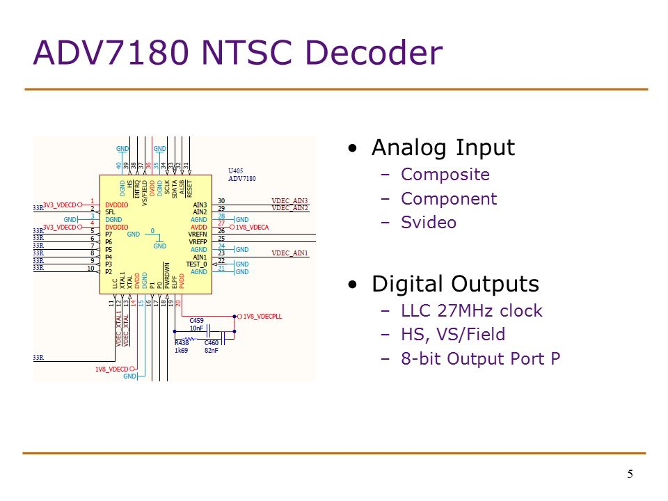 Ddc further Adv Ntsc Decoder Analog Input Digital Outputs  posite  ponent as well Main Qimg C Fa B B Ae Ad F Bf E further Maxresdefault further S L. on vga cable diagram
