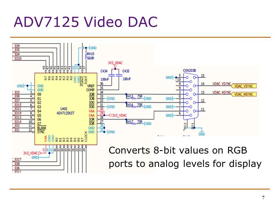 Rgb Vga Diagram Free Wiring Diagram For You