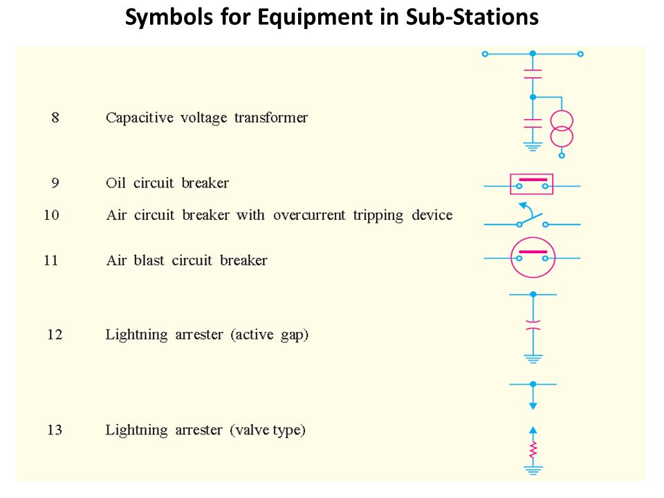 Fine Normal Circuit Breaker Symbol Component Electrical Circuit