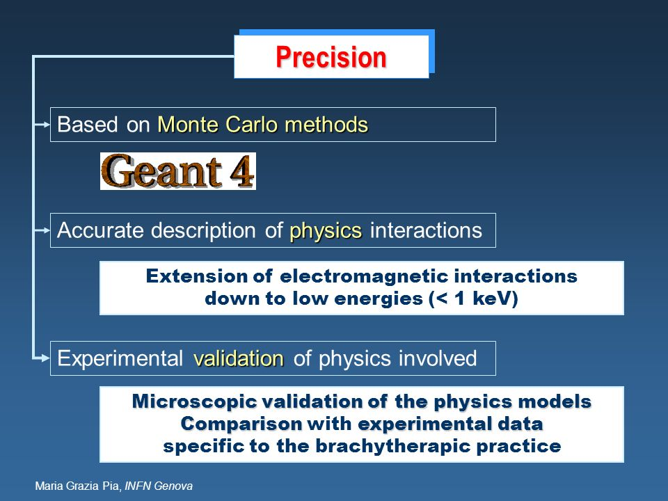 Precision Based on Monte Carlo methods