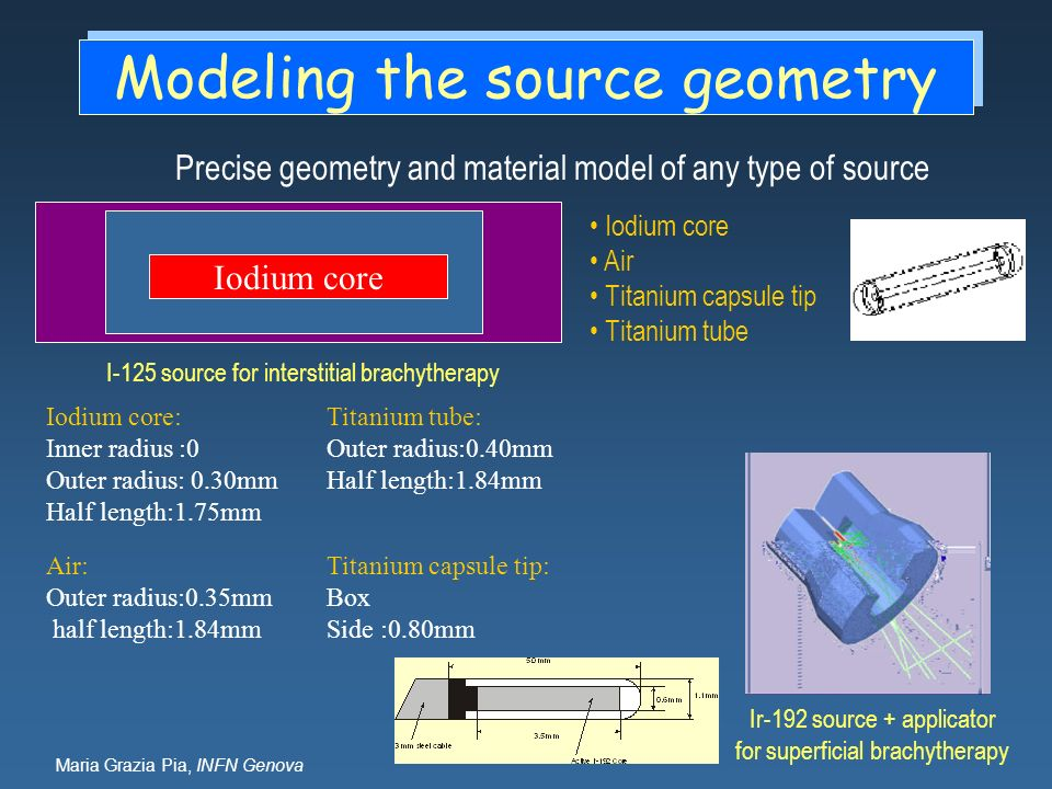 Modeling the source geometry
