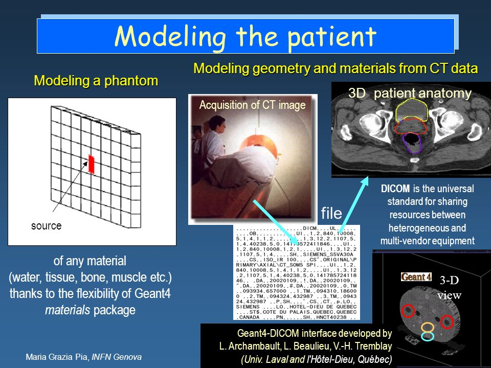 Modeling the patient file Modeling geometry and materials from CT data