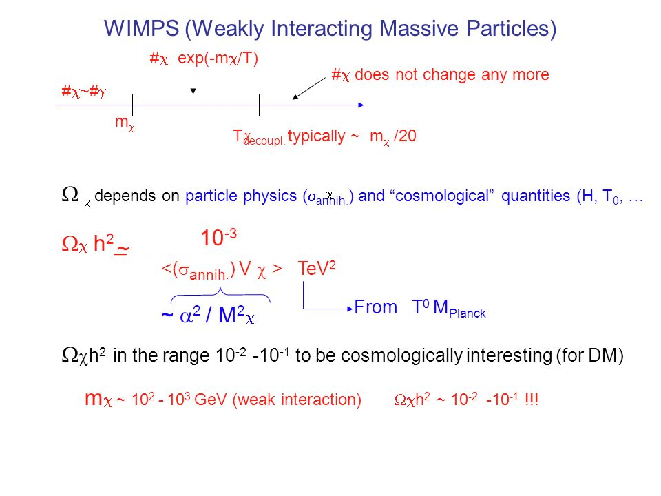 WIMPS (Weakly Interacting Massive Particles)