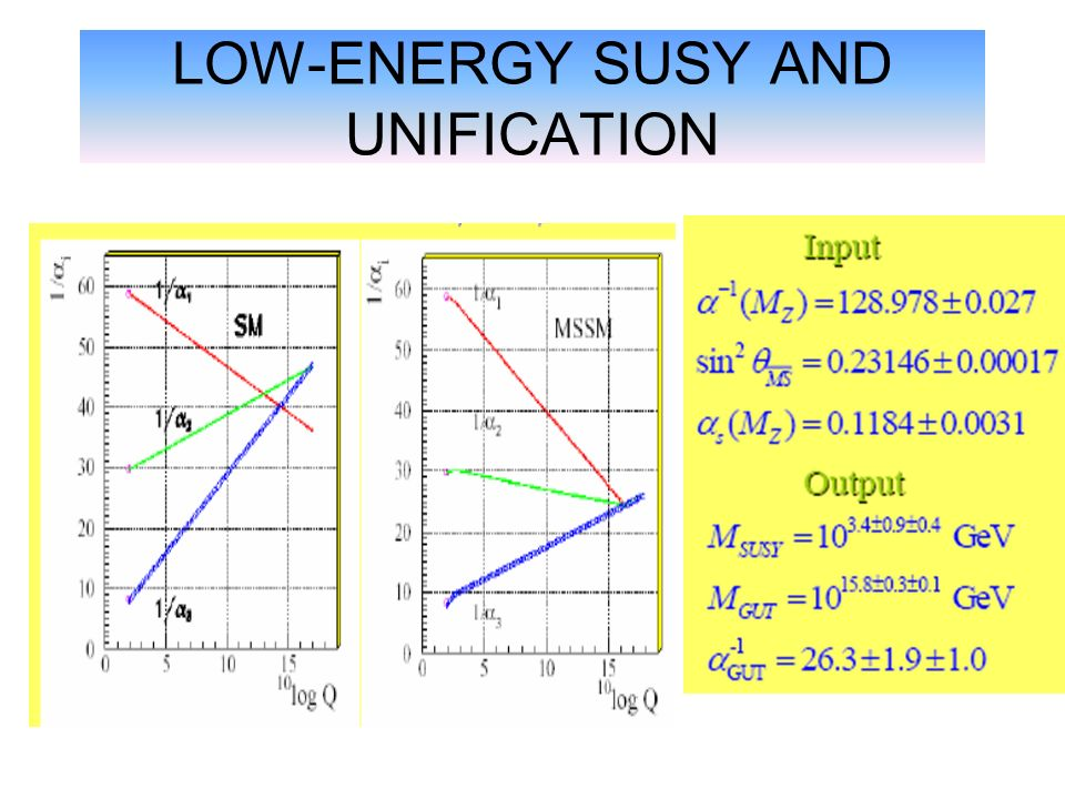 LOW-ENERGY SUSY AND UNIFICATION