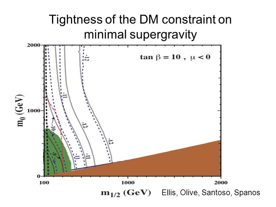 Tightness of the DM constraint on minimal supergravity