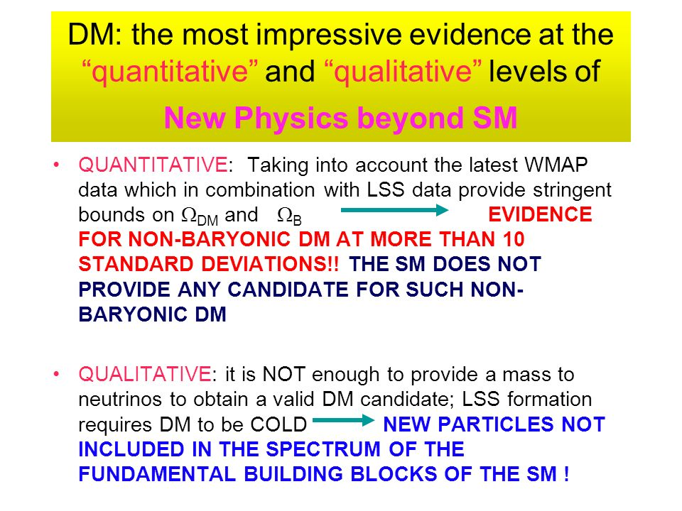 DM: the most impressive evidence at the quantitative and qualitative levels of New Physics beyond SM