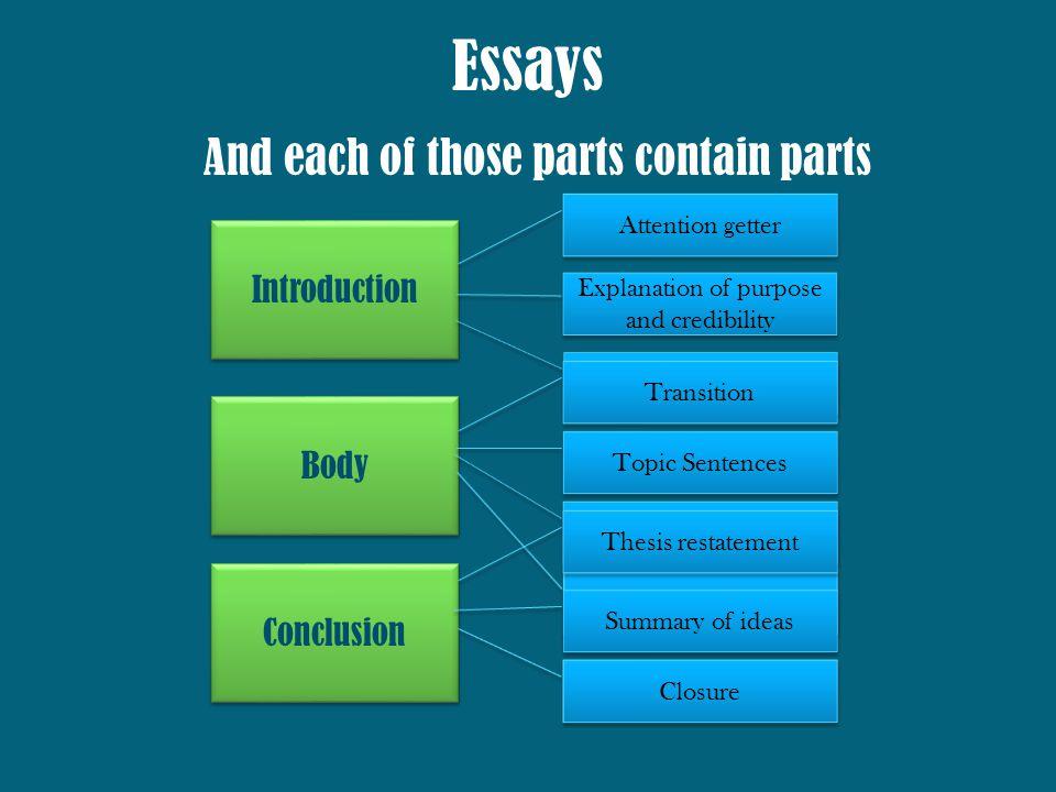 essay structure conclusion