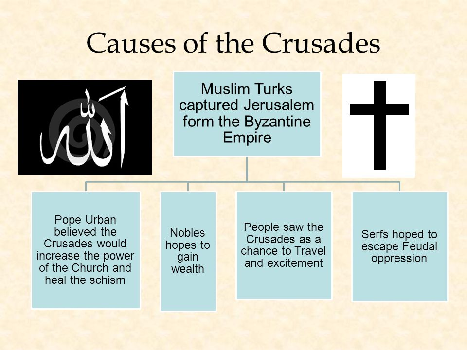 Causes of the Crusades Muslim Turks captured Jerusalem form the Byzantine Empire.