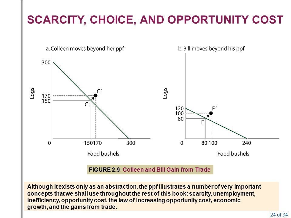 scarcity choice and opportunity cost Action is what you must give up when you make that choice that in a world of scarcity, everything has an opportunity cost opportunity costs are higher than.