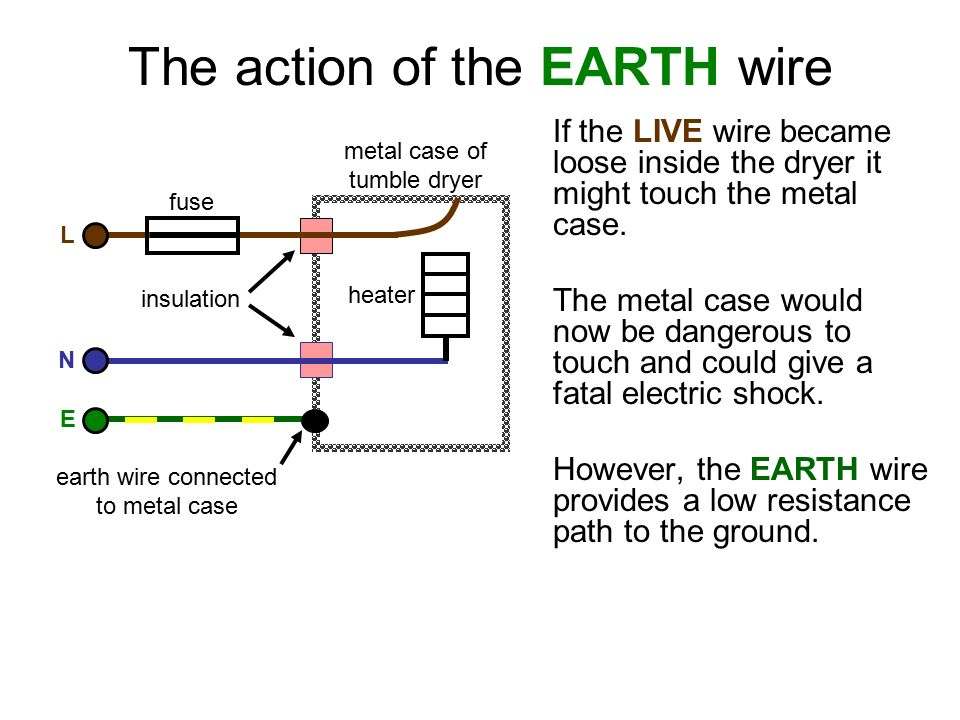 EDEXCEL IGCSE CERTIFICATE IN PHYSICS 21 Mains Electricity ppt – Live Wire Diagram Fuse