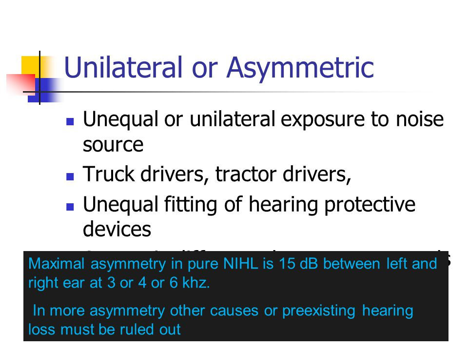 Unilateral or Asymmetric