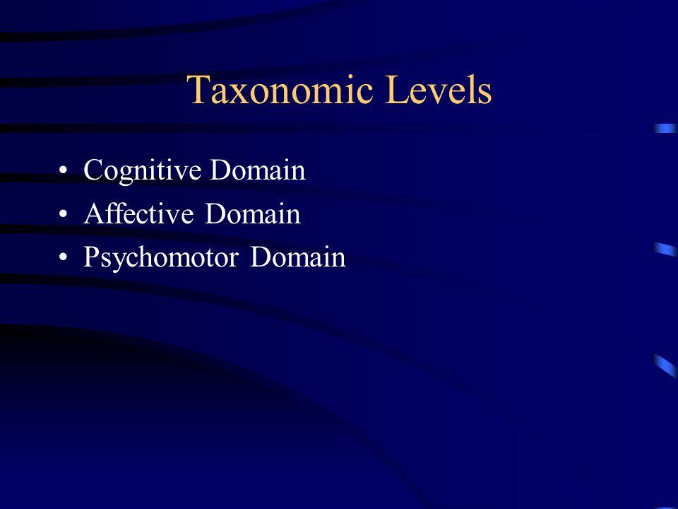 Taxonomic Levels Cognitive Domain Affective Domain Psychomotor Domain