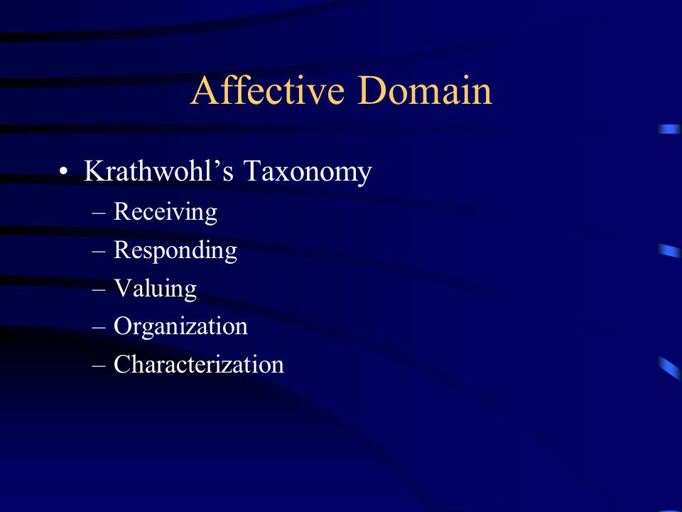 Affective Domain Krathwohl's Taxonomy Receiving Responding Valuing