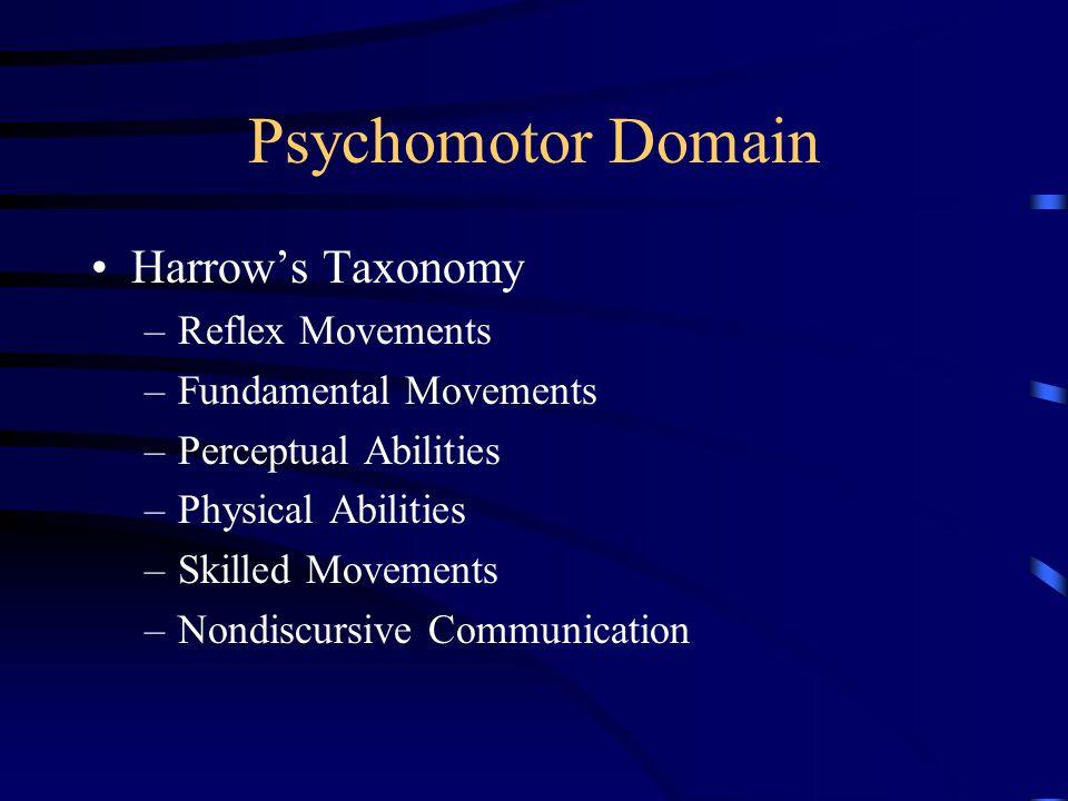 Psychomotor Domain Harrow's Taxonomy Reflex Movements