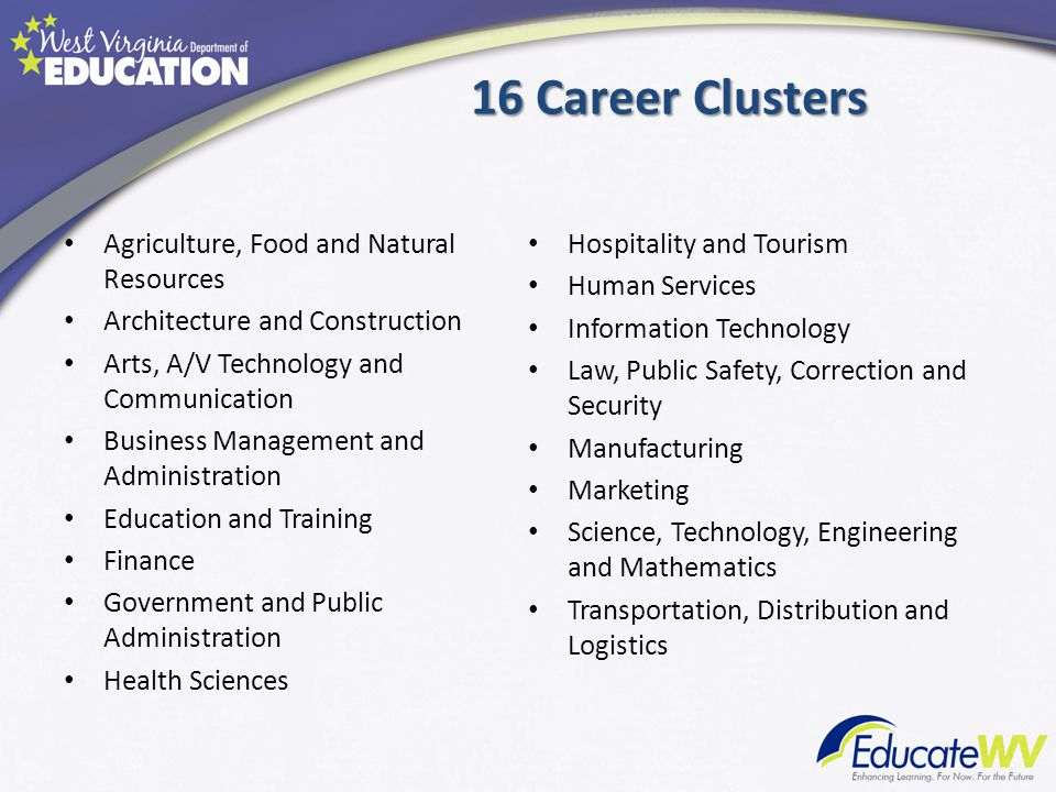 Dr Barbara Brady Coordinator Office of Secondary Learning ppt – 16 Career Clusters Worksheets