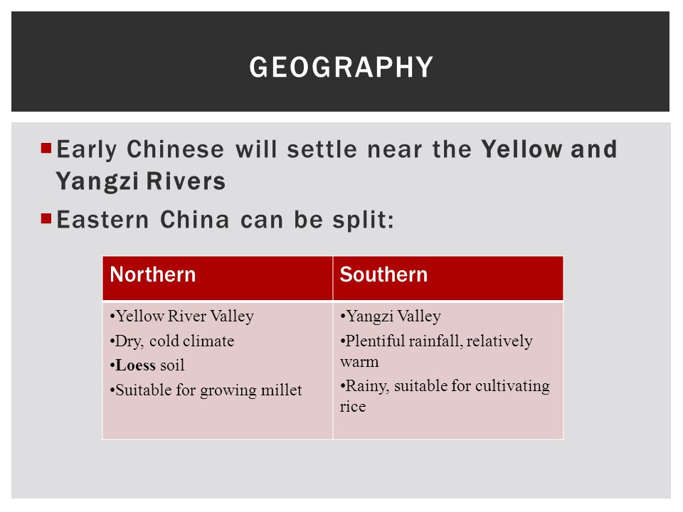 Geography Early Chinese will settle near the Yellow and Yangzi Rivers
