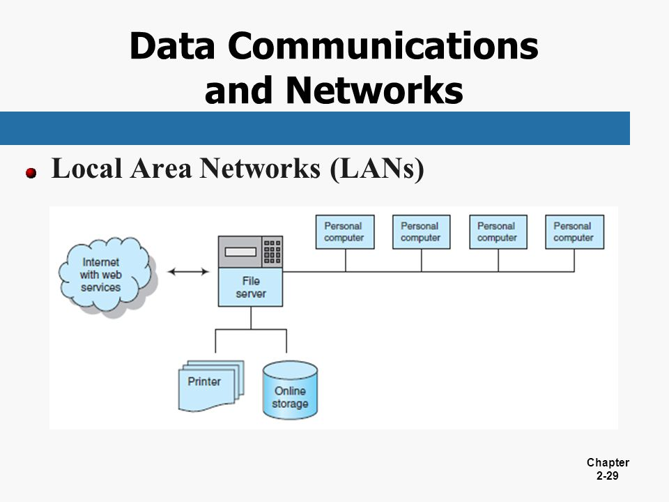 data communications and networking Abebookscom: data communications and networking, second edition update: the update to data communications and networking by behrouz forouzan provides a thorough introduction to the concepts that underlie networking technology.