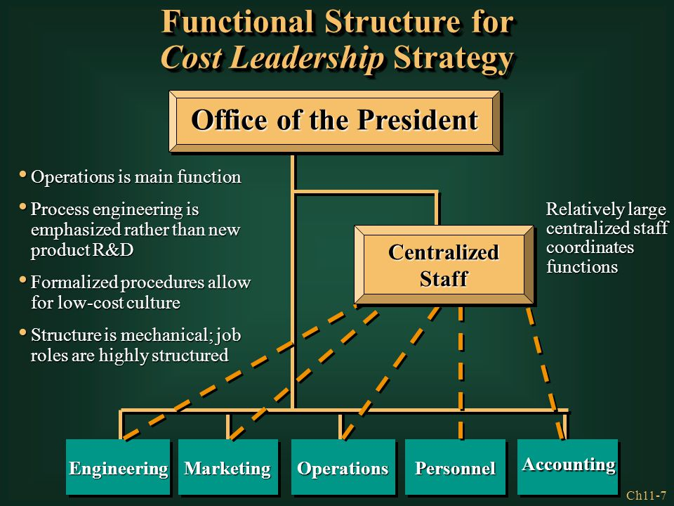 Engineering Marketing Strategies : Organizational structure and controls ppt download