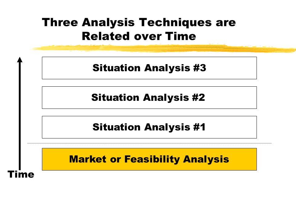 analysis of market feasibility of insurance Feasibility analysis of the reinsurance secondary market: an exploratory study  reinsurance is the most frequently used tool by insurance companies to reduce the.