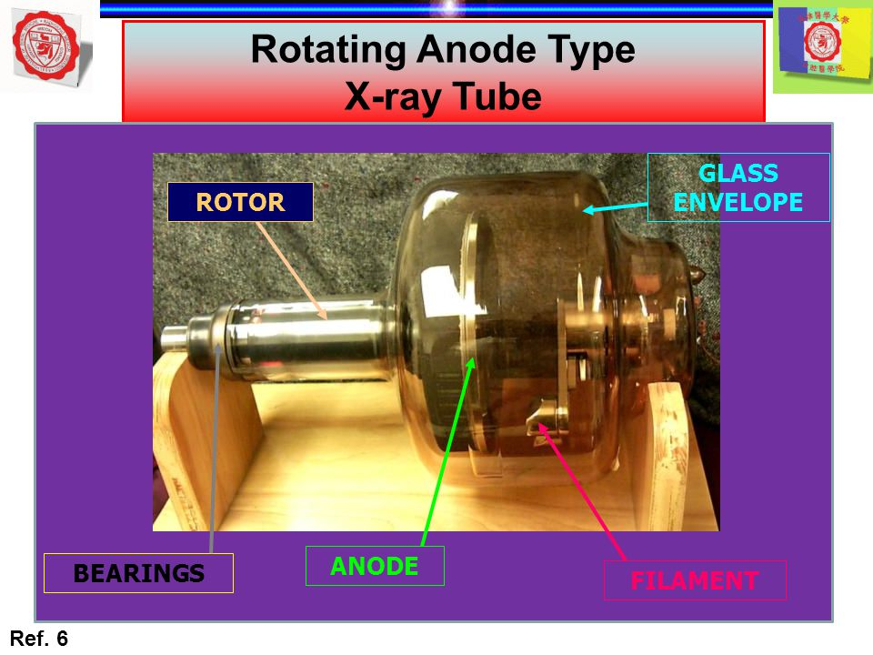 Dental Radiographic Facility 1 2 Ppt Video Online