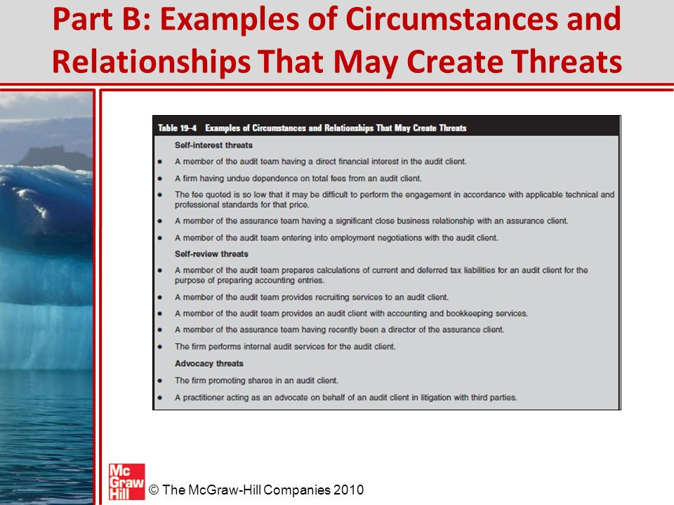 what types of relationships would compromise independence Relationships often involve compromise, and there is a distinction between comprising and dependency an article published in the journal of personality and social psychology in 2009 reported that there are costs to one's autonomous goal pursuits in interdependent romantic relationships there may.