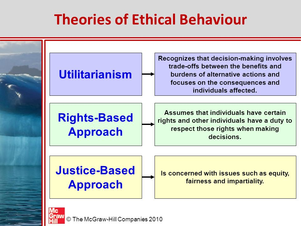 the aretaic critique of action based ethical systems 2 values-based ethical reasoning 9 review of terms 29 thinking critically about what you see 29 or an action favorably.