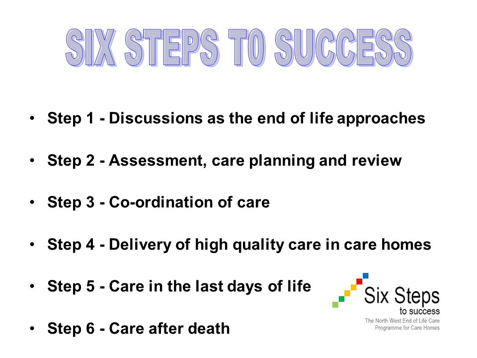 steps to succeeding in life Success: the only guide you need on how to be successful in life success is peace of mind which is a direct result of self-satisfaction in knowing you did your best to become the best you are capable of becoming ~ john r wooden.