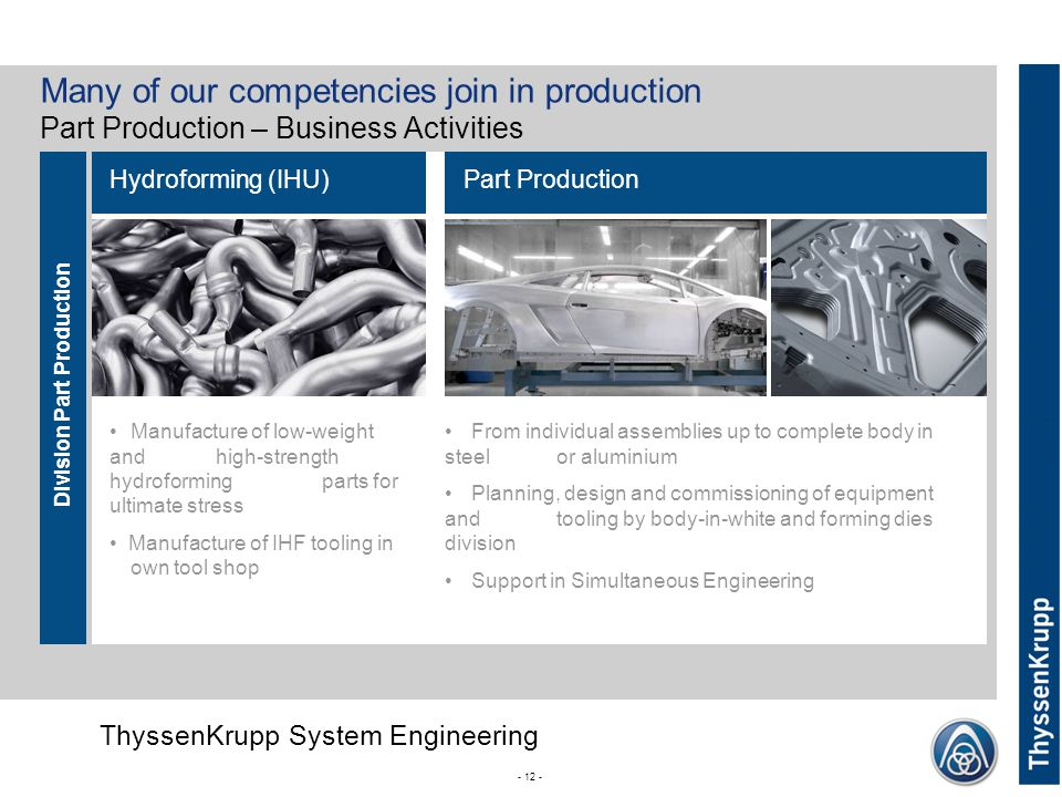 ThyssenKrupp System Engineering - ppt video online download