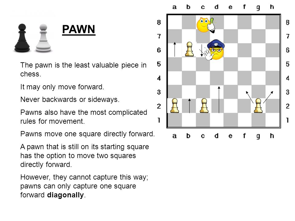 COME JOIN IN ALL THE FUN Beginner Chess Club. - ppt video ...