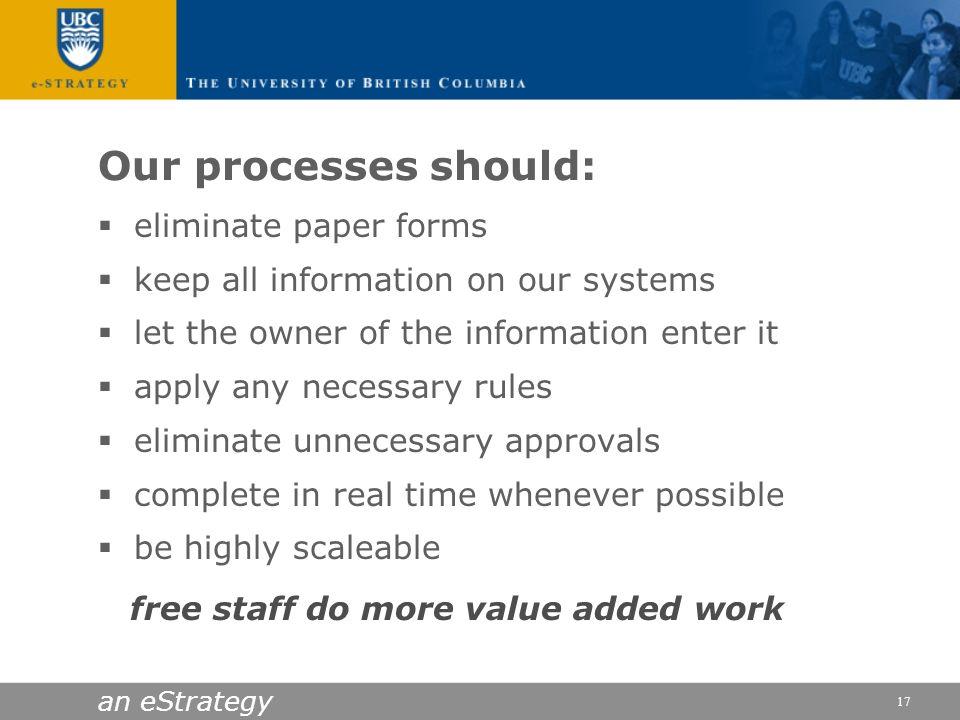 Our processes should: eliminate paper forms