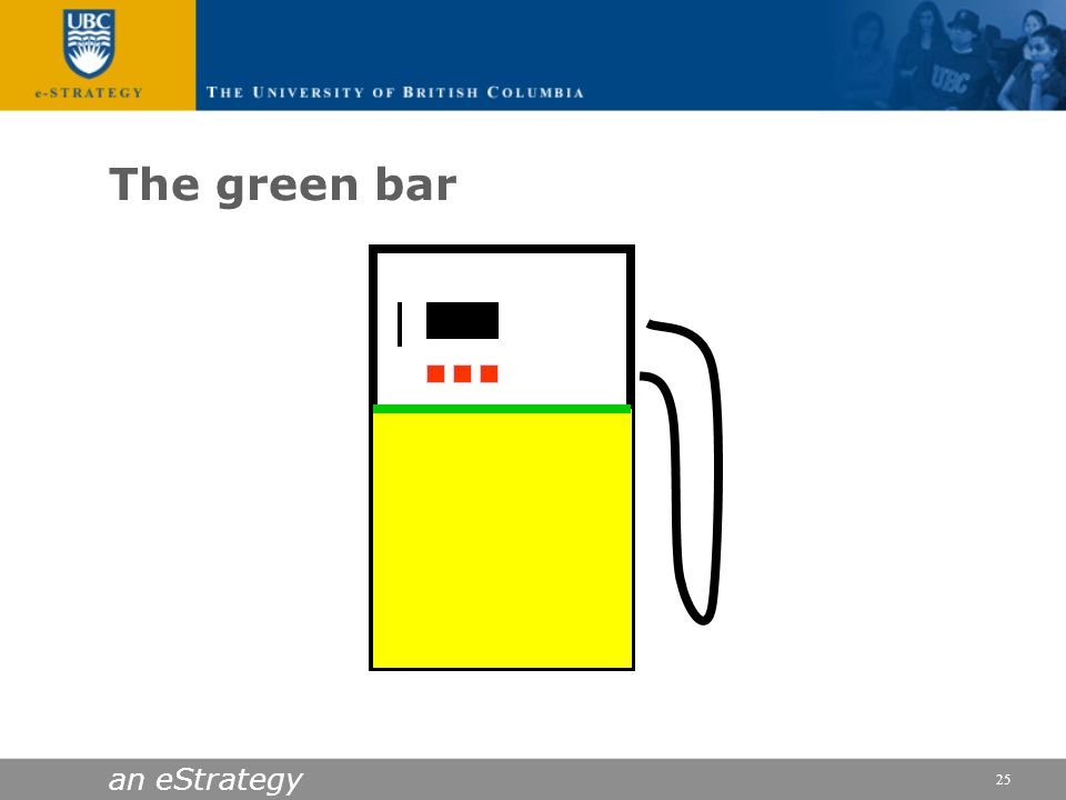 The green bar an eStrategy