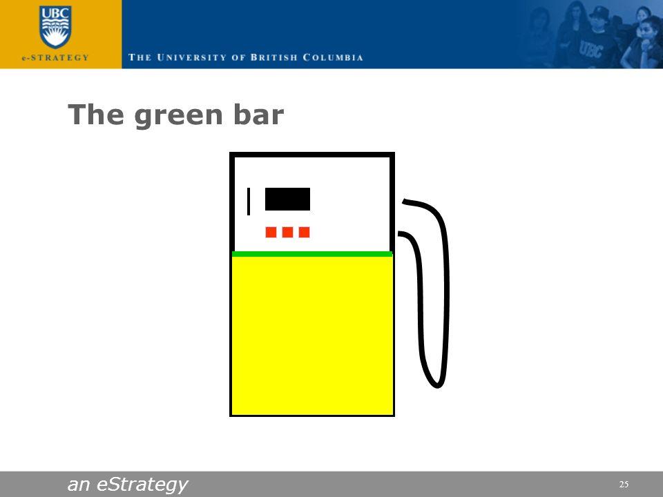 The green bar an eStrategy