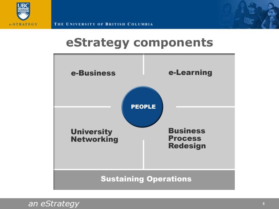 eStrategy components an eStrategy