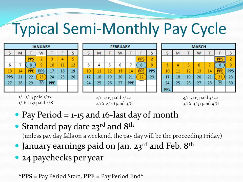 what is semi monthly