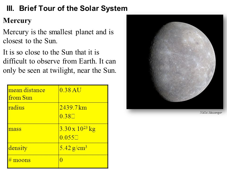 The Solar System Measuring Space Classification Scheme ...